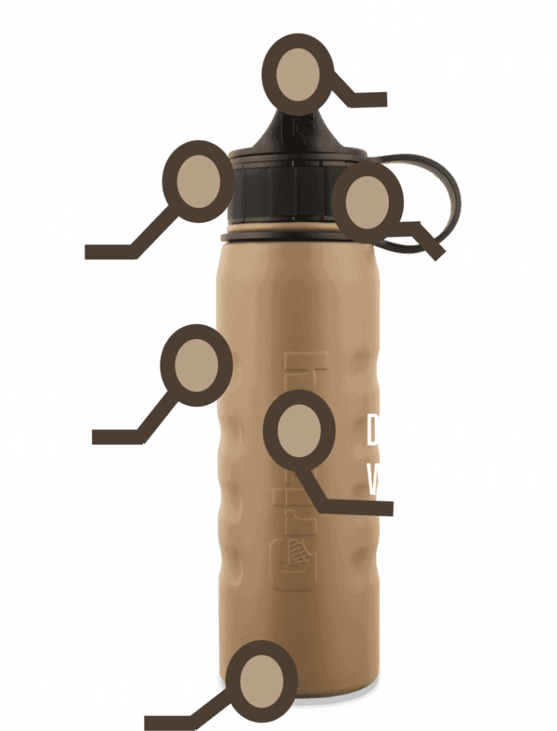 grizzly grip bottle features